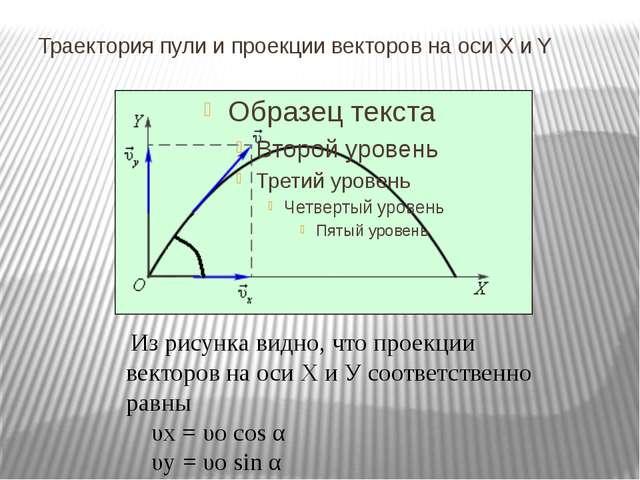 Траектория пули и проекции векторов на оси X и Y Из рисунка видно, что проекц...