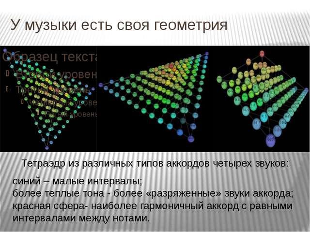 У музыки есть своя геометрия Тетраэдр из различных типов аккордов четырех зву...