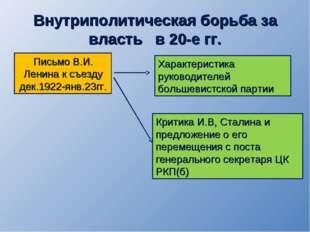 Внутриполитическая борьба за власть в 20-е гг. Письмо В.И. Ленина к съезду де