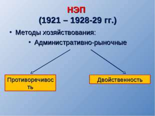 НЭП (1921 – 1928-29 гг.) Методы хозяйствования: Административно-рыночные Прот