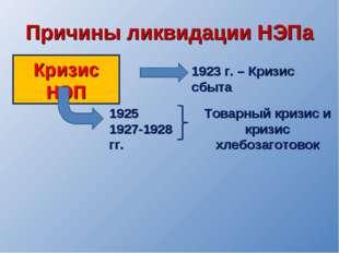 Причины ликвидации НЭПа 1923 г. – Кризис сбыта 1925 1927-1928 гг. Кризис НЭП