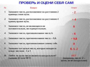 ПРОВЕРЬ И ОЦЕНИ СЕБЯ САМ! № Вопрос Ответ 1 Запишите число, расположенное на р