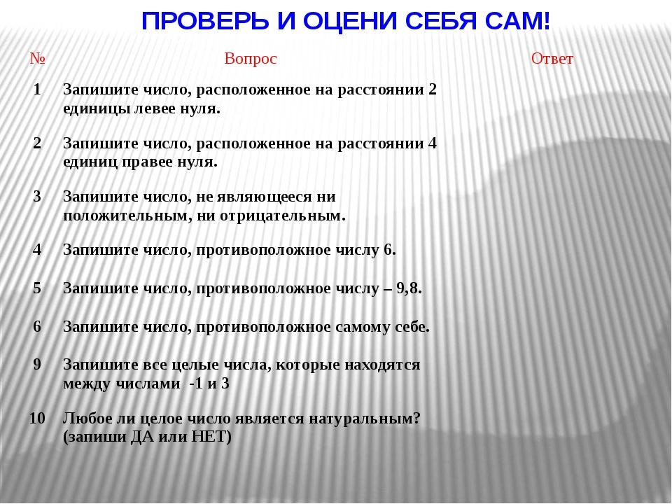 ПРОВЕРЬ И ОЦЕНИ СЕБЯ САМ! № Вопрос Ответ 1 Запишите число, расположенное на р...