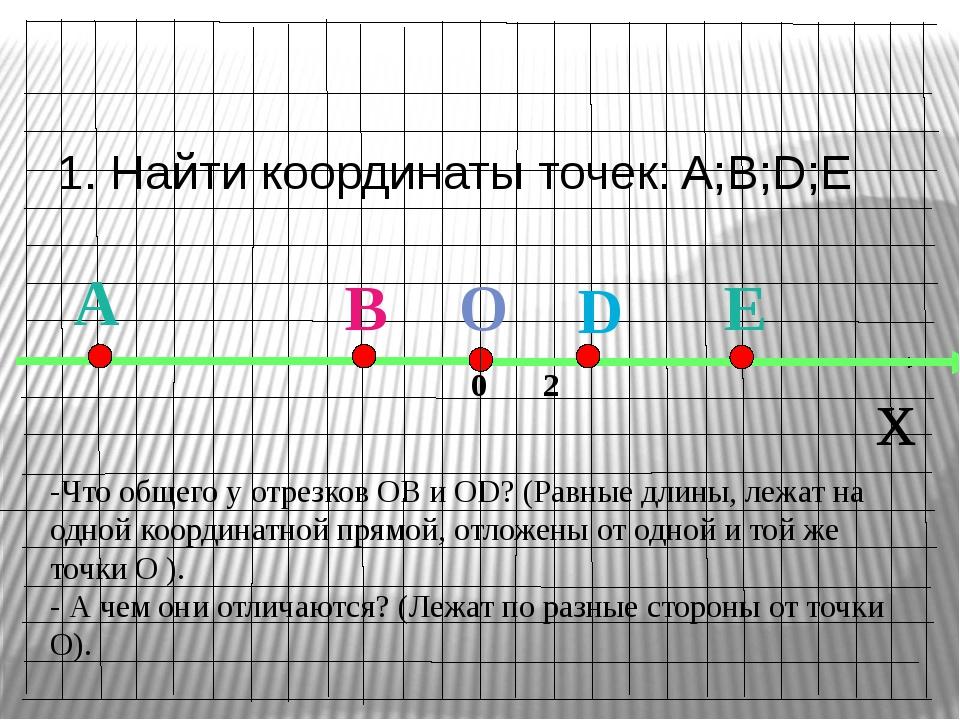 x 0 2 D В E А О 1. Найти координаты точек: A;B;D;E -Что общего у отрезков ОВ...