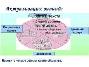 Актуализация знаний: Назовите четыре сферы жизни общества.