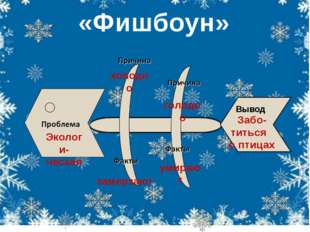 «Фишбоун» Вывод Экологи- ческая холодно голодно замерзают умирают Забо- тить