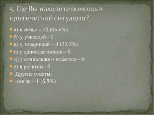 а) в семье – 12 (66,6%) б) у учителей - 0 в) у товарищей – 4 (22,2%) г) у одн