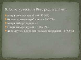 а) при покупке вещей – 6 (33,3%) б) по школьным проблемам – 9 (50%) в) при вы