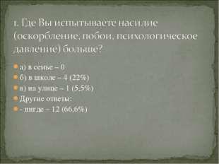 а) в семье – 0 б) в школе – 4 (22%) в) на улице – 1 (5,5%) Другие ответы: - н
