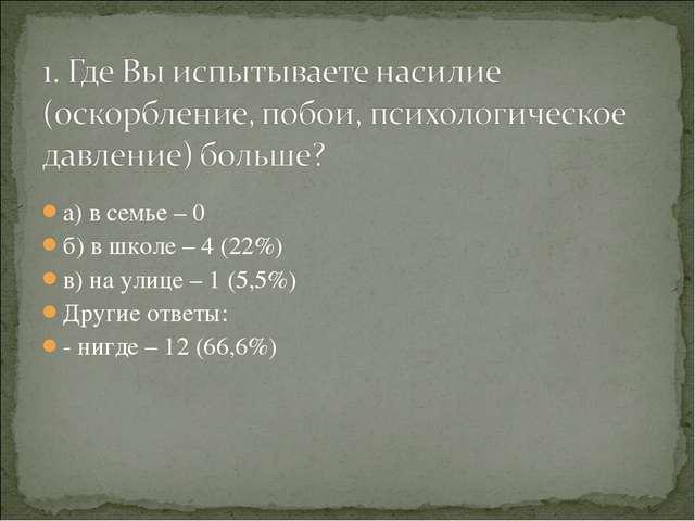 а) в семье – 0 б) в школе – 4 (22%) в) на улице – 1 (5,5%) Другие ответы: - н...