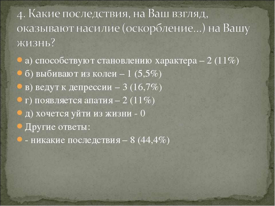 а) способствуют становлению характера – 2 (11%) б) выбивают из колеи – 1 (5,5...