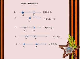 Тест – молчанка -4 5 Х €(-4;5) -4 5 Х €(-4; 5) 1. 1,2 2. Х €(1,2; +∞) 3 12 3.