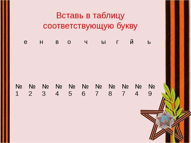 Вставь в таблицу соответствующую букву е н в о ч ы г й ь №1 №2 №3 №4 №5 №6 №7...