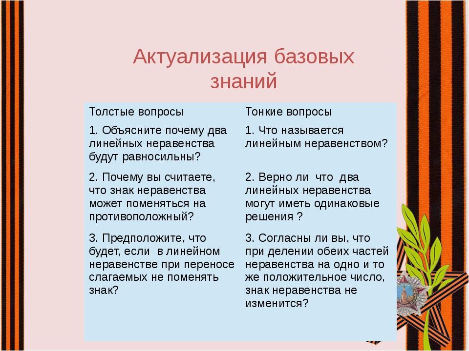 Актуализация базовых знаний Толстыевопросы Тонкие вопросы 1. Объяснитепочему...