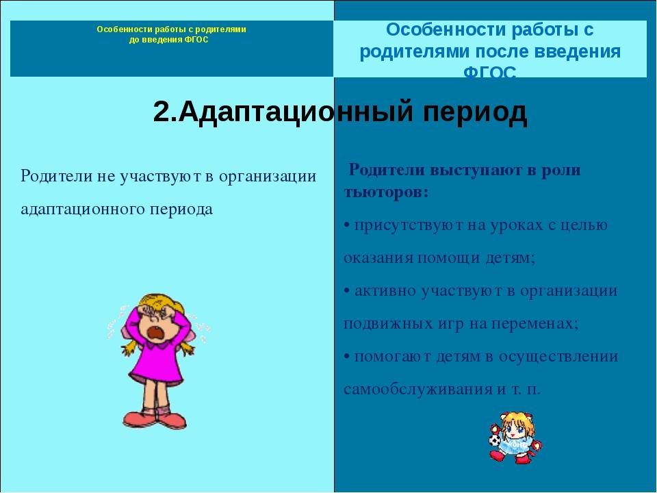 Родители не участвуют в организации адаптационного периода Родители выступают...