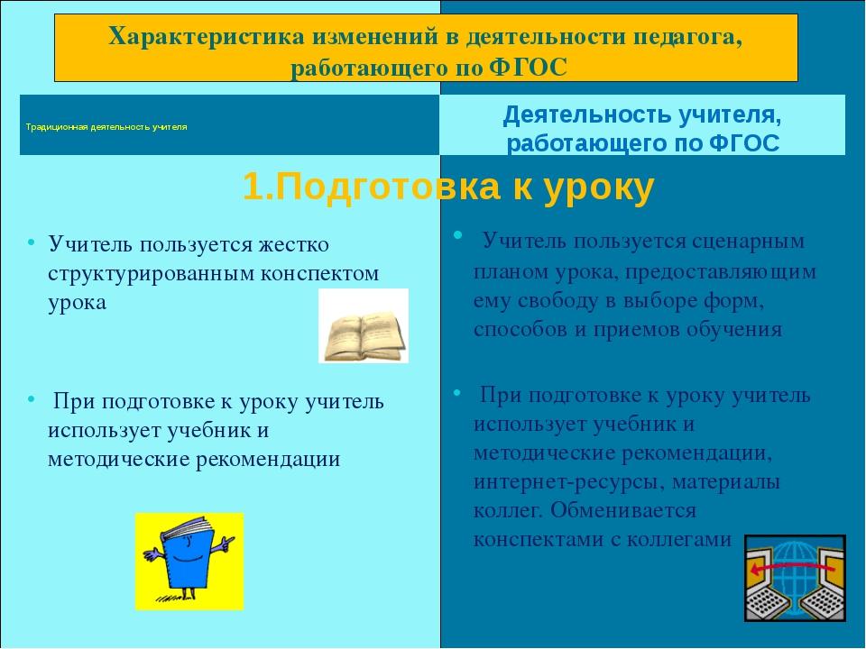 Характеристика изменений в деятельности педагога, работающего по ФГОС Учитель...