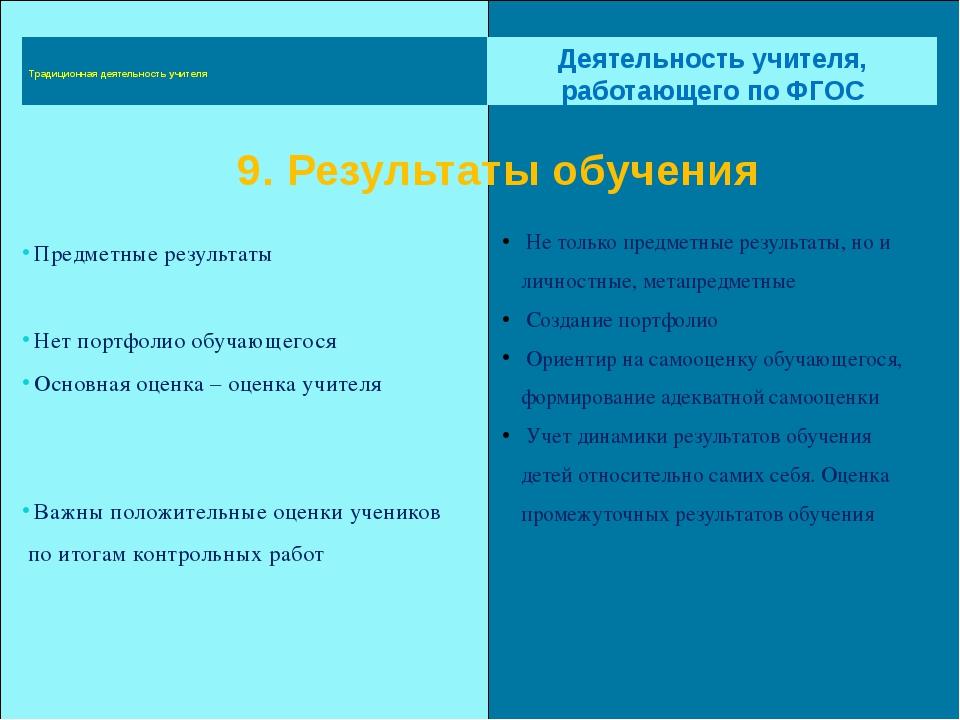 Предметные результаты Нет портфолио обучающегося Основная оценка – оценка у...