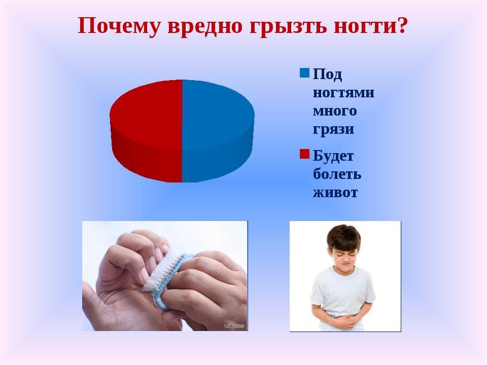 Почему вредно грызть ногти?