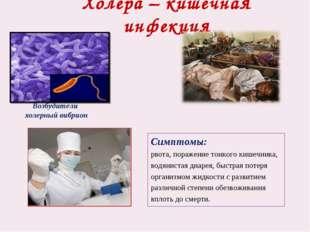 Холера – кишечная инфекция Симптомы: рвота, поражение тонкого кишечника, водя