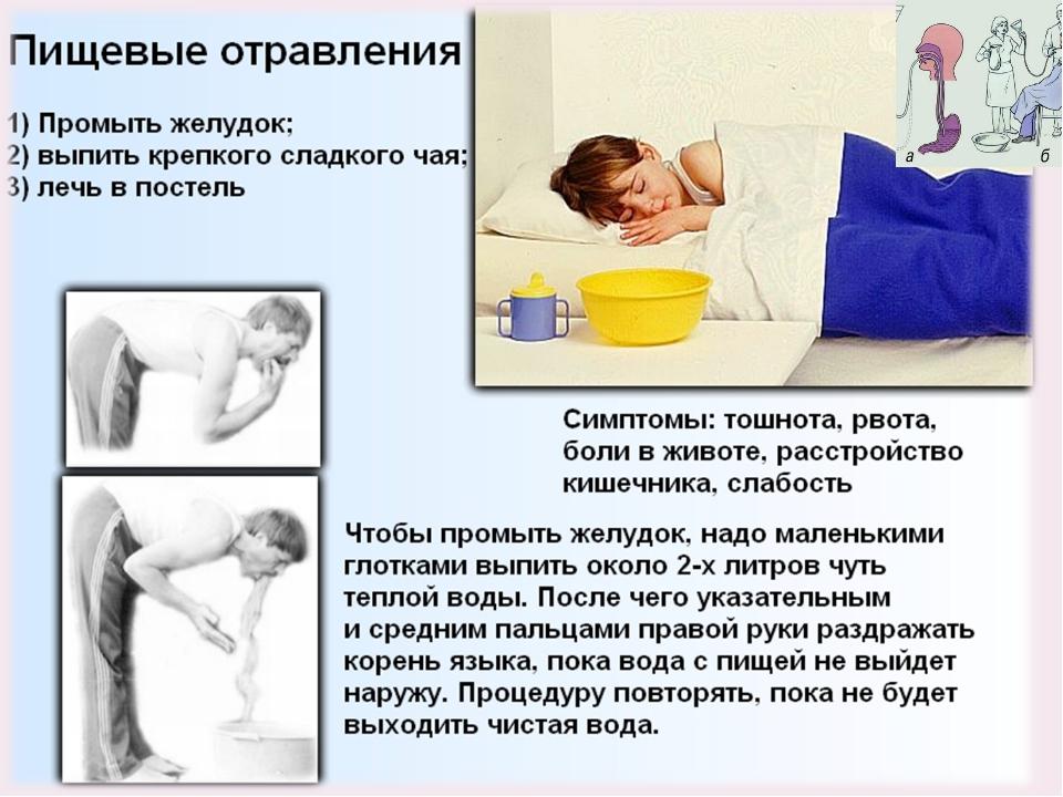 Первая помощь при отравлении пищей в домашних условиях
