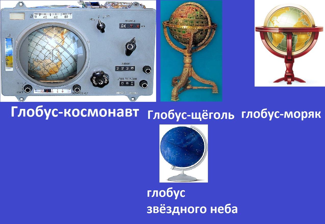 C:\Users\Шутовы\Desktop\мой лучший урок\конкурс\урок\глобусы.jpg
