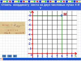 Отметь координату места на двух числовых лучах X И Y M