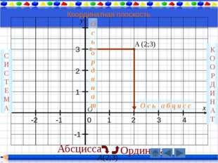 y x 3 2 1 0 1 2 3 4 -1 -2 -1 A (2;3) О СИСТЕМА КООРДИНАТ О с ь а б ц и с с О