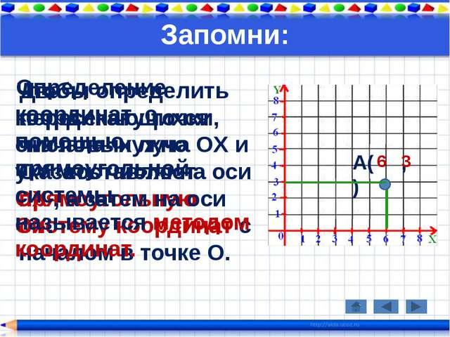 Запомни: Два пересекающихся числовых луча OX и OY составляют прямоугольную си...