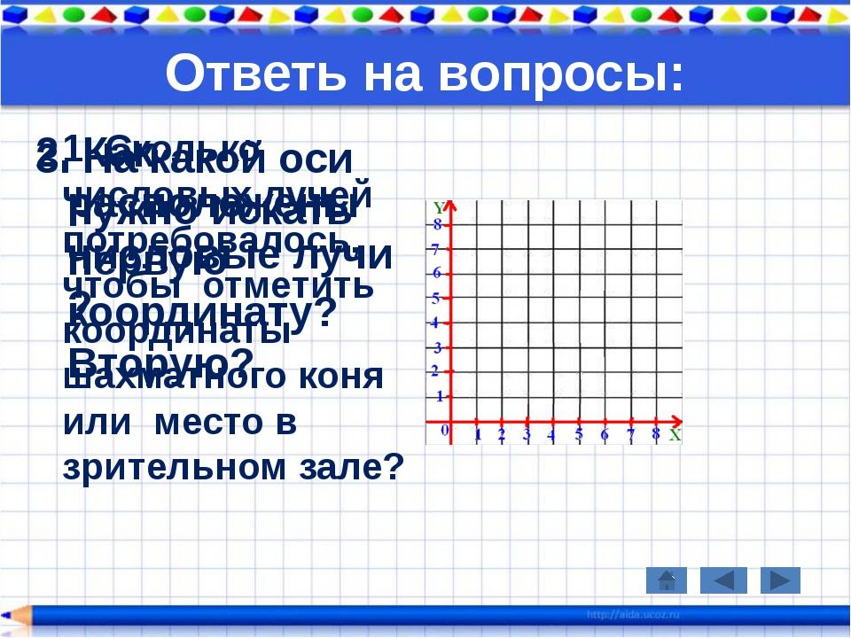 Ответь на вопросы: 1. Сколько числовых лучей потребовалось, чтобы отметить ко...