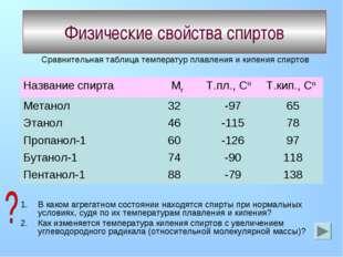 Физические свойства спиртов Сравнительная таблица температур плавления и кипе