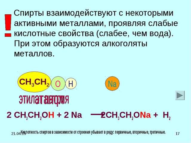 * * Спирты взаимодействуют с некоторыми активными металлами, проявляя слабые...