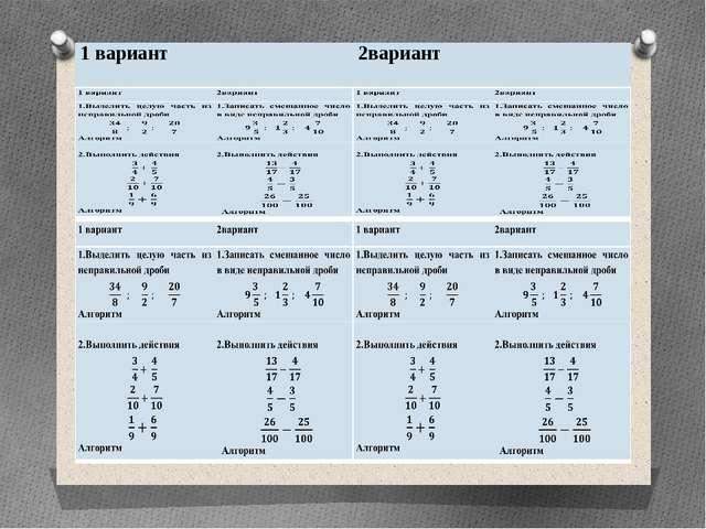 Ершова Т.В г.Бежецк