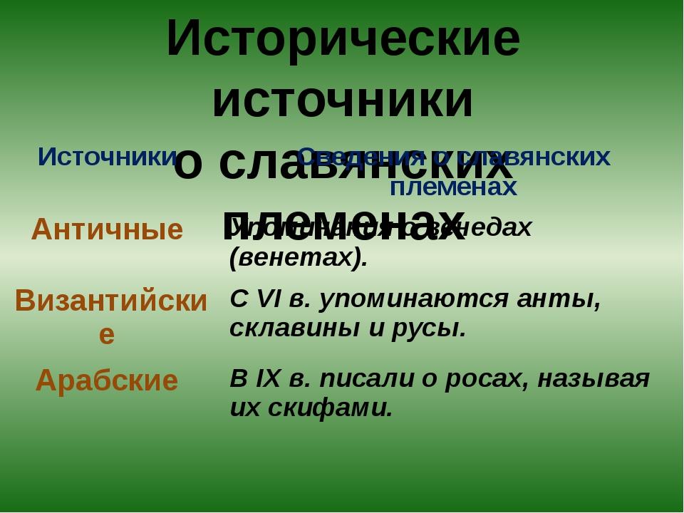 Исторические источники о славянских племенах Источники Сведения о славянских...