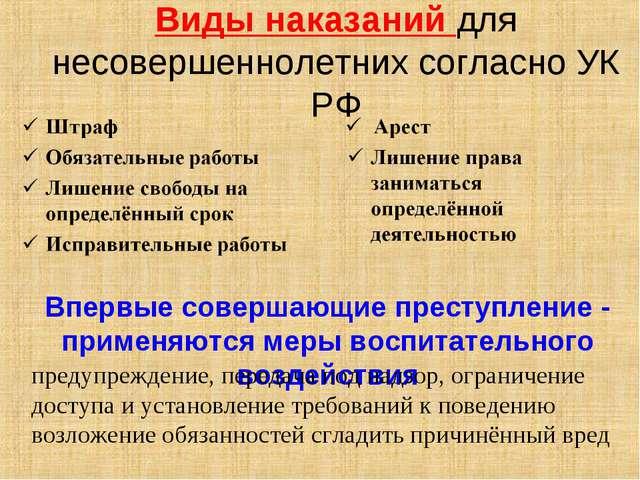 Виды наказаний для несовершеннолетних согласно УК РФ Впервые совершающие прес...