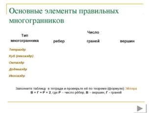 Основные элементы правильных многогранников Заполните таблицу в тетради и про
