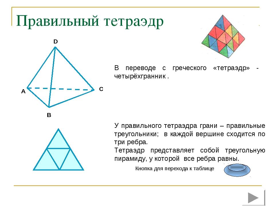 Правильный тетраэдр C В переводе с греческого «тетраэдр» - четырёхгранник . У...