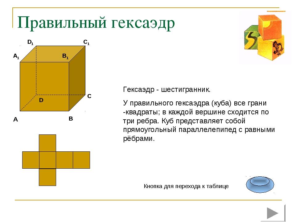 Правильный гексаэдр Гексаэдр - шестигранник. У правильного гексаэдра (куба) в...