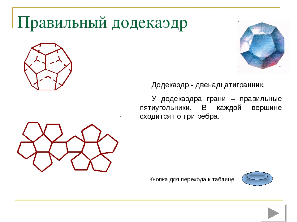 Правильный додекаэдр Додекаэдр - двенадцатигранник. У додекаэдра грани – прав...