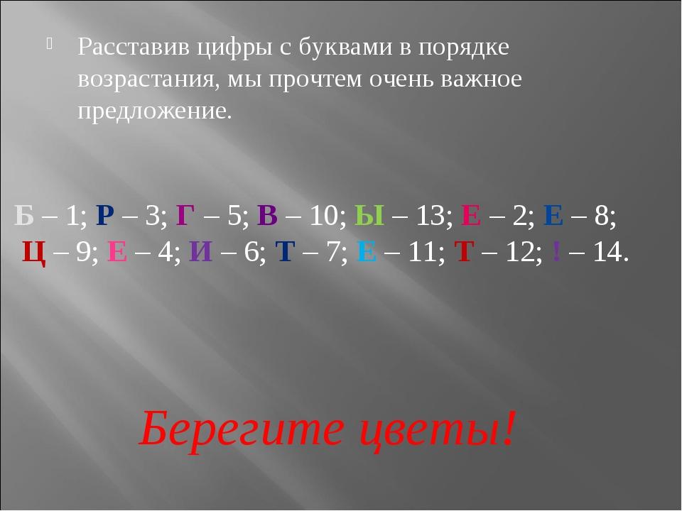 Расставив цифры с буквами в порядке возрастания, мы прочтем очень важное пред...