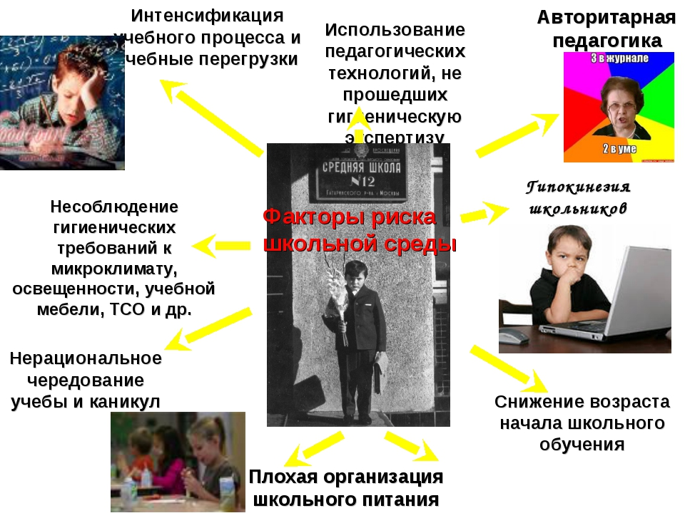 Интенсификация учебного процесса и учебные перегрузки Использование педагогич...