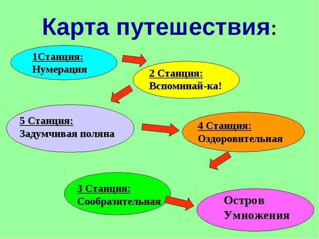 Карта путешествия: 1Станция: Нумерация 2 Станция: Вспоминай-ка! 3 Станция: Со...