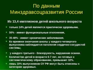 По данным Минздравсоцразвития России Из 13,4 миллионов детей школьного возрас