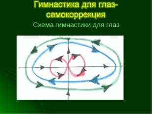 Схема гимнастики для глаз