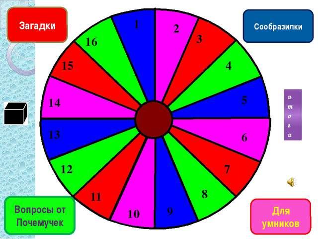 Вопрос 2: Уважаемые знатоки! Почему на школьном глобусе нельзя показать разни...