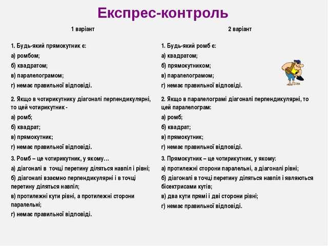 Експрес-контроль 1 варіант2 варіант 1. Будь-який прямокутник є: а) ромбом; б...