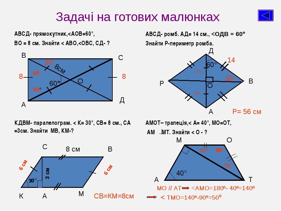 Задачі на готових малюнках 60° А В С Д О К А М С В 8 см 6 см 30° 3 см Р О В А...