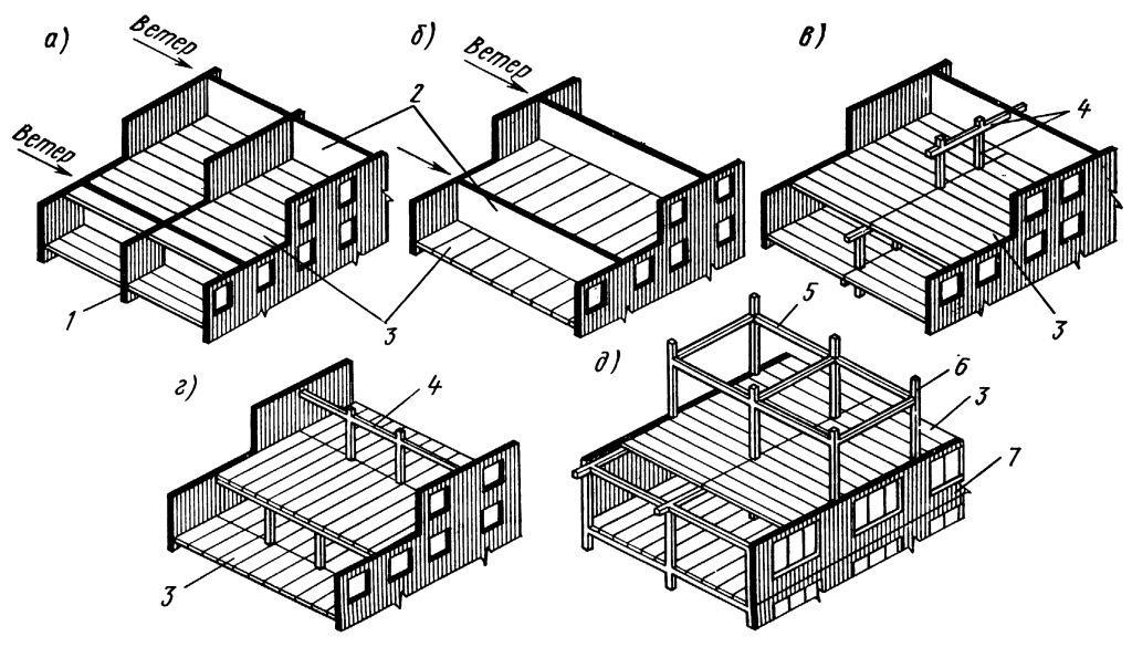 Примеры высотных зданий с жестким соединением галерейных переходов
