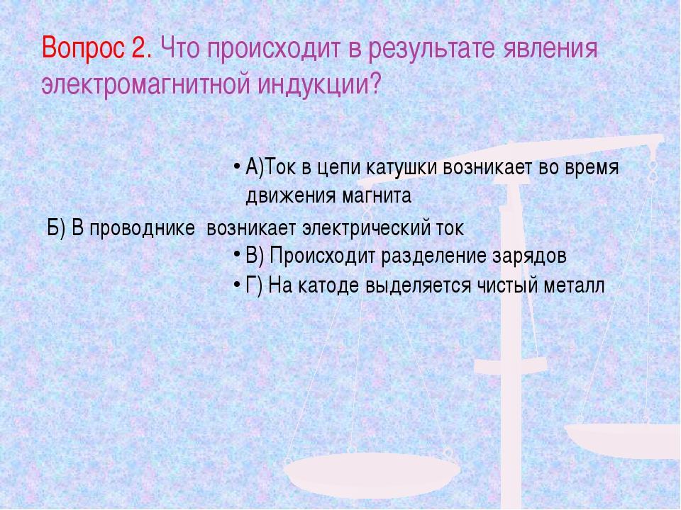 Вопрос 2. Что происходит в результате явления электромагнитной индукции? А)То...