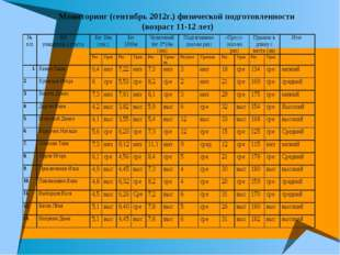 Мониторинг (сентябрь 2012г.) физической подготовленности (возраст 11-12 лет)