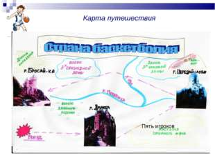Карта путешествия Пять игроков